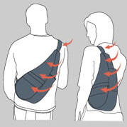 people wearing shoulder bags